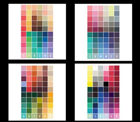 Armocromia, palette, colori